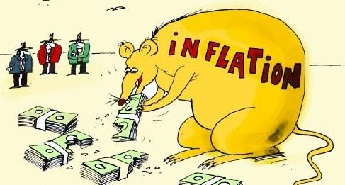 Виды инфляции