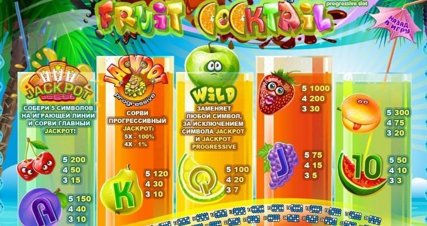 бесплатные игровые автоматы «Фрукты