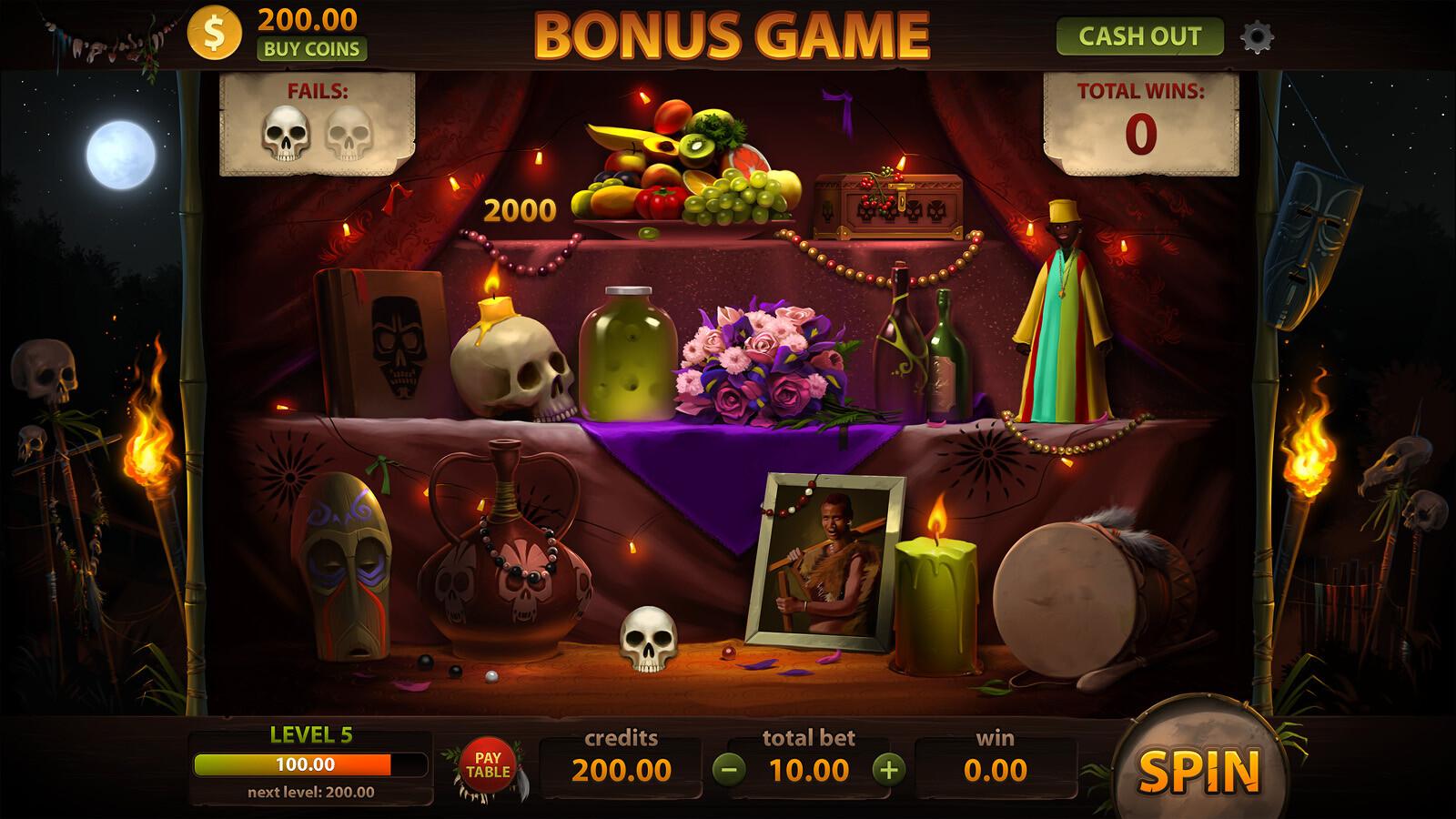 Бонусные игры в слотах