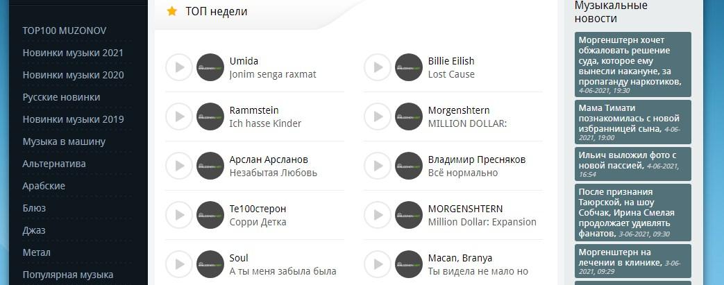 MUZONOV.NET – это гарантия только актуальной и интересной музыки,